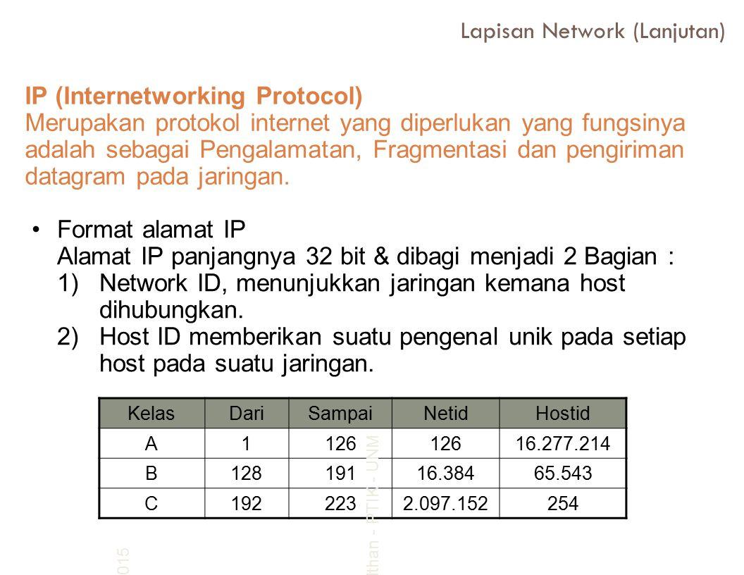 Lapisan Network (Lanjutan) IP (Internetworking Protocol) Merupakan protokol internet yang diperlukan yang fungsinya adalah sebagai Pengalamatan, Fragm