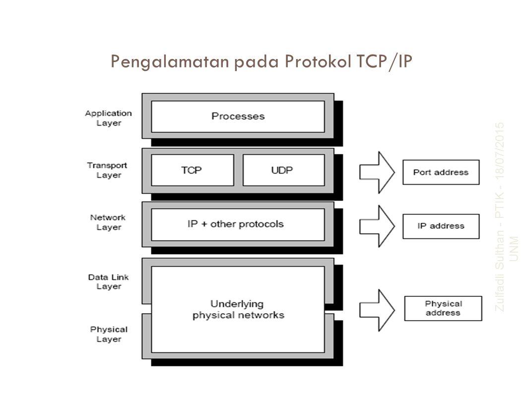 Pengalamatan pada Protokol TCP/IP 18/07/2015 Zulfadli Sulthan - PTIK - UNM 48