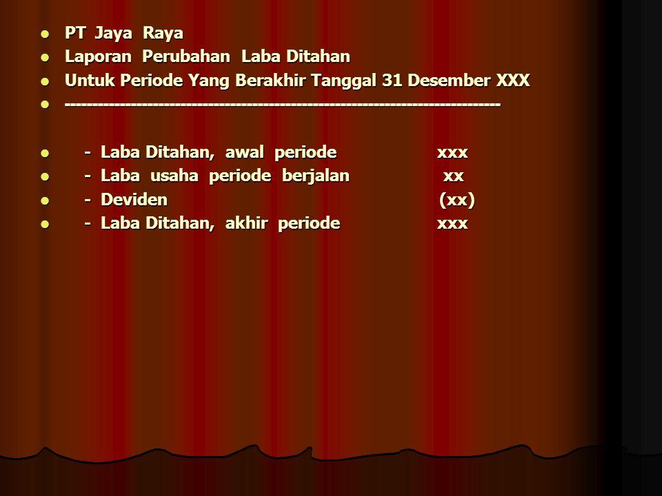 PT Jaya Raya PT Jaya Raya Laporan Perubahan Laba Ditahan Laporan Perubahan Laba Ditahan Untuk Periode Yang Berakhir Tanggal 31 Desember XXX Untuk Periode Yang Berakhir Tanggal 31 Desember XXX ------------------------------------------------------------------------------- ------------------------------------------------------------------------------- - Laba Ditahan, awal periodexxx - Laba Ditahan, awal periodexxx - Laba usaha periode berjalan xx - Laba usaha periode berjalan xx - Deviden (xx) - Deviden (xx) - Laba Ditahan, akhir periode xxx - Laba Ditahan, akhir periode xxx