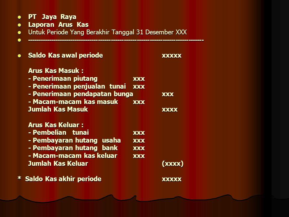PT Jaya Raya PT Jaya Raya Laporan Arus Kas Laporan Arus Kas Untuk Periode Yang Berakhir Tanggal 31 Desember XXX Untuk Periode Yang Berakhir Tanggal 31