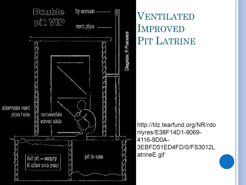 V ENTILATED I MPROVED P IT L ATRINE http://tilz.tearfund.org/NR/rdo nlyres/E38F14D1-9069- 4116-9D0A- 3EBFD51ED4FD/0/FS3012L atrineE.gif