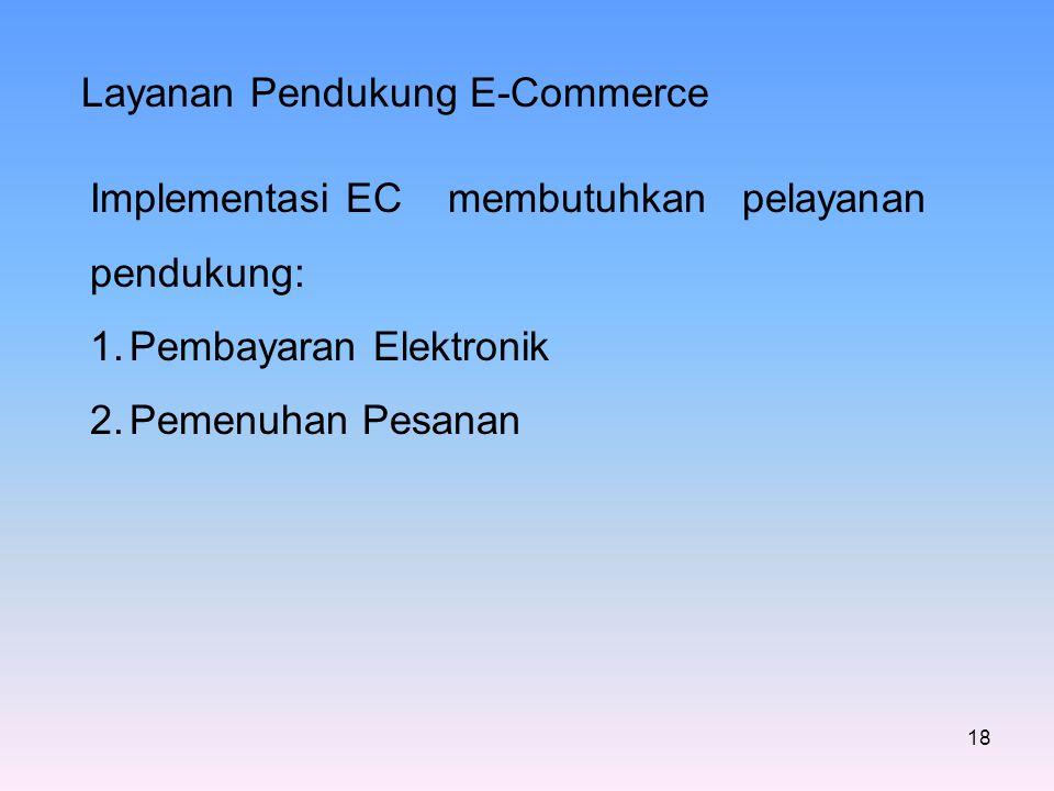 18 Layanan Pendukung E-Commerce Implementasi EC membutuhkan pelayanan pendukung: 1.Pembayaran Elektronik 2.Pemenuhan Pesanan