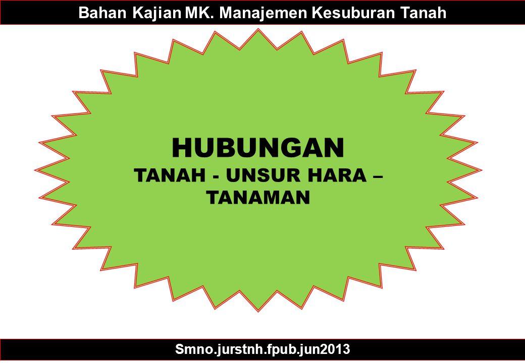 HUBUNGAN TANAH - UNSUR HARA – TANAMAN Bahan Kajian MK. Manajemen Kesuburan Tanah Smno.jurstnh.fpub.jun2013