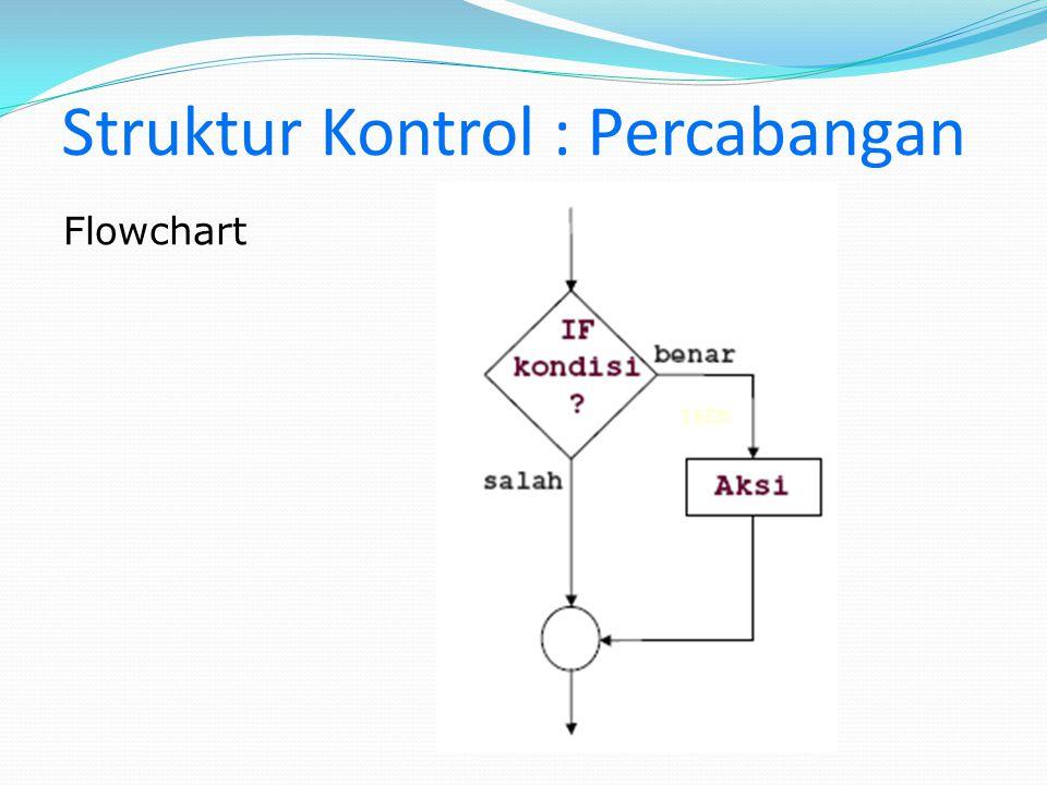 Struktur Kontrol : Percabangan Flowchart