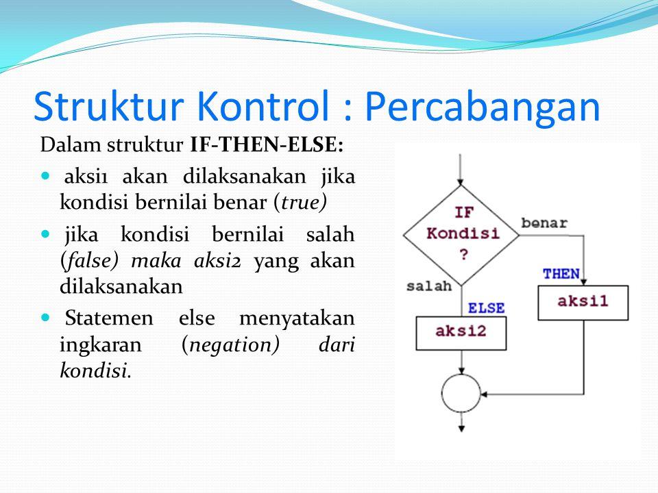 Struktur Kontrol : Percabangan Dalam struktur IF-THEN-ELSE: aksi1 akan dilaksanakan jika kondisi bernilai benar (true) jika kondisi bernilai salah (fa