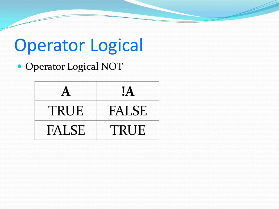 Operator Logical Operator Logical NOT A!A TRUEFALSE TRUE