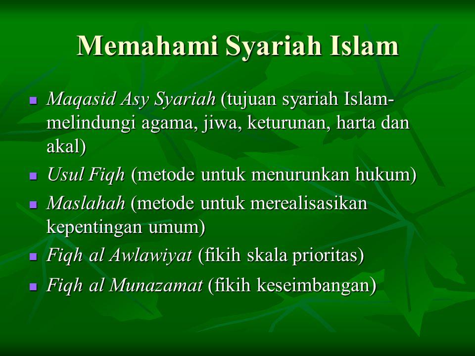 Why Islamic Economic.