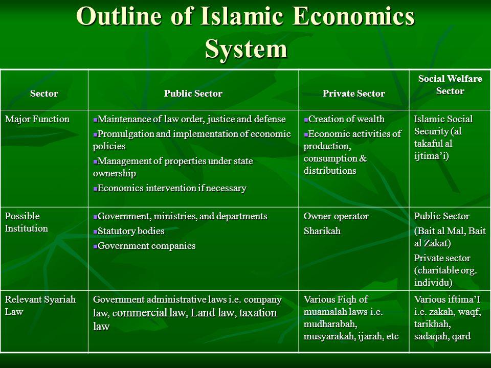 PRINSIP DASAR EKONOMI ISLAM