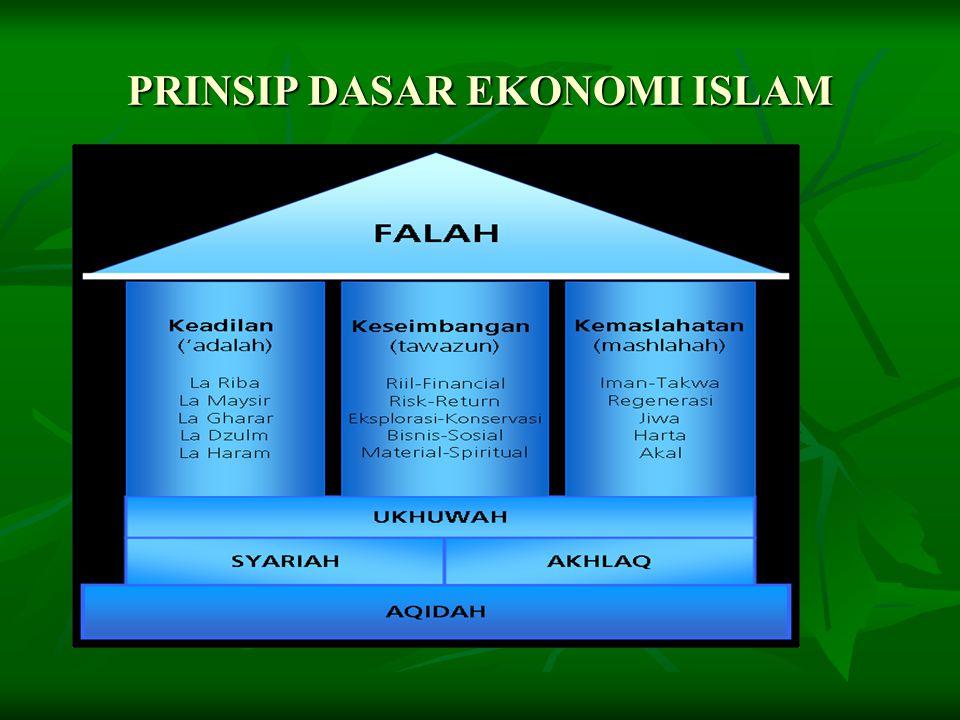 Faktor-faktor yang mempengaruhi perkembangan sistem perbankan syariah Perubahan Legal, political dan ekonomi secara internasional Perubahan Legal, political dan ekonomi secara internasional Islamisasi dan reformasi institutional (pakistan iran, sudan, malaysia, indonesia) Islamisasi dan reformasi institutional (pakistan iran, sudan, malaysia, indonesia) Internasionalisasi organisasi-organisasi Islam (OKI, IDB, dll) Internasionalisasi organisasi-organisasi Islam (OKI, IDB, dll) Respon internasional untuk memperoleh modal /dana dari negara-negara Islam yang kaya minyak (contoh: citibank, dll).