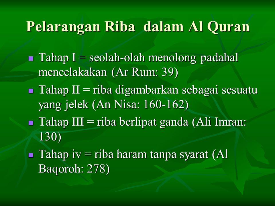 Pelarangan Riba dalam Al Quran Tahap I = seolah-olah menolong padahal mencelakakan (Ar Rum: 39) Tahap I = seolah-olah menolong padahal mencelakakan (Ar Rum: 39) Tahap II = riba digambarkan sebagai sesuatu yang jelek (An Nisa: 160-162) Tahap II = riba digambarkan sebagai sesuatu yang jelek (An Nisa: 160-162) Tahap III = riba berlipat ganda (Ali Imran: 130) Tahap III = riba berlipat ganda (Ali Imran: 130) Tahap iv = riba haram tanpa syarat (Al Baqoroh: 278) Tahap iv = riba haram tanpa syarat (Al Baqoroh: 278)