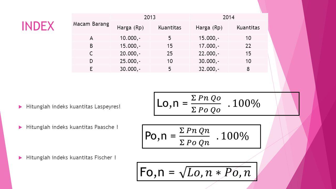 INDEX Macam Barang 20132014 Harga (Rp)KuantitasHarga (Rp)Kuantitas A10.000,-515.000,-10 B15.000,-1517.000,-22 C20.000,-2522.000,-15 D25.000,-1030.000,