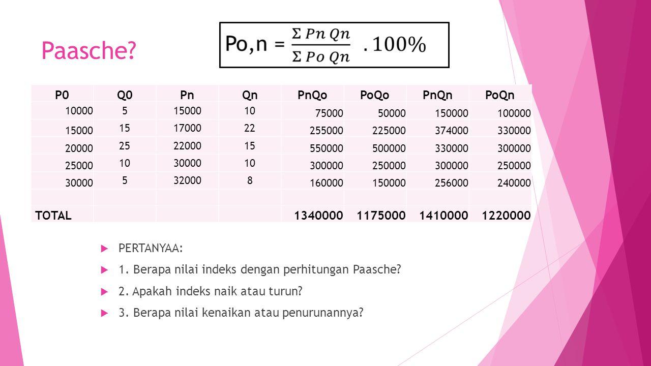 Paasche?  PERTANYAA:  1. Berapa nilai indeks dengan perhitungan Paasche?  2. Apakah indeks naik atau turun?  3. Berapa nilai kenaikan atau penurun