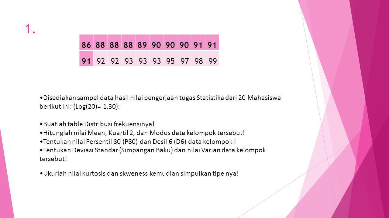 Langkah A:  Jumlah Kelas:  1+ 3.3 * Log(20)  1+ 3.3 * 1,30  5.29 -> dibulatkan 5 kelas  Range  R= 99 – 86 = 13  Class interval:  13/5 = 2.5 -> dibulatkan 3