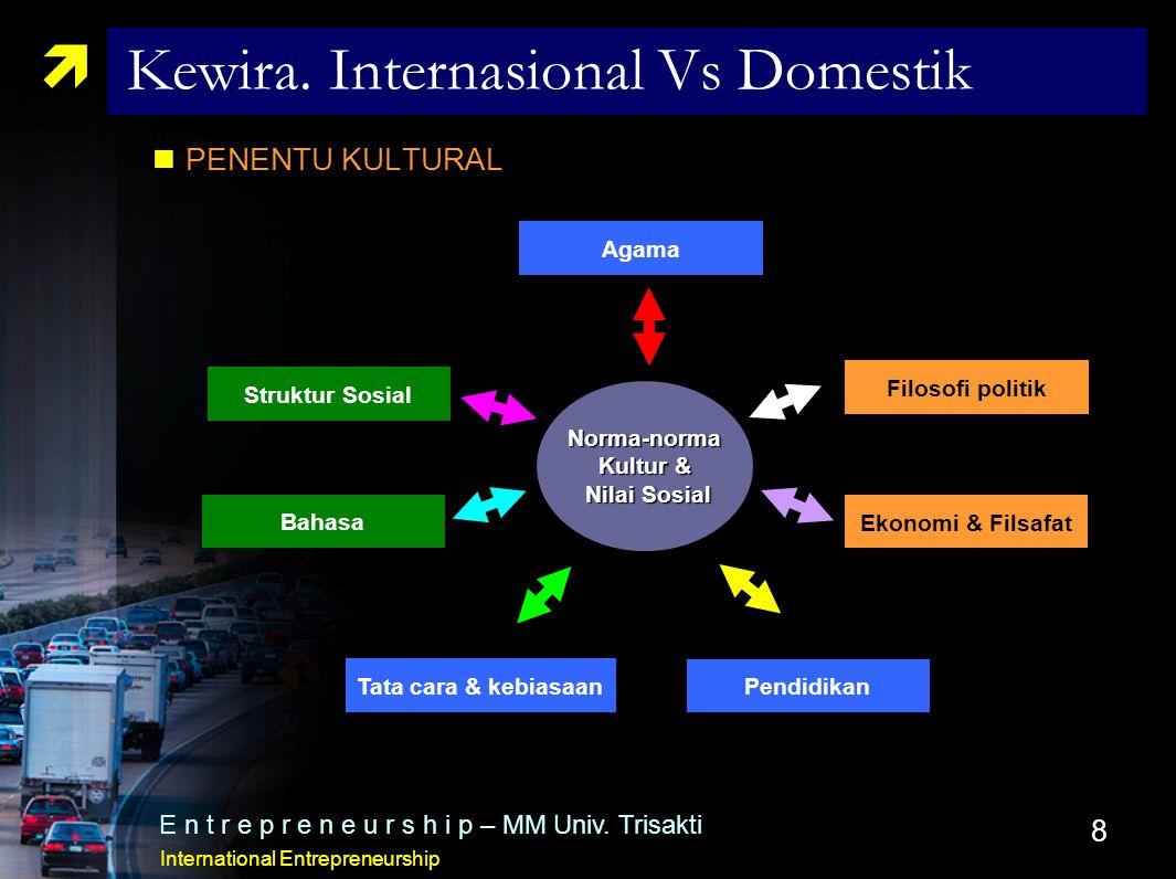 8  Kewira. Internasional Vs Domestik PENENTU KULTURAL E n t r e p r e n e u r s h i p – MM Univ. Trisakti International Entrepreneurship Norma-norma