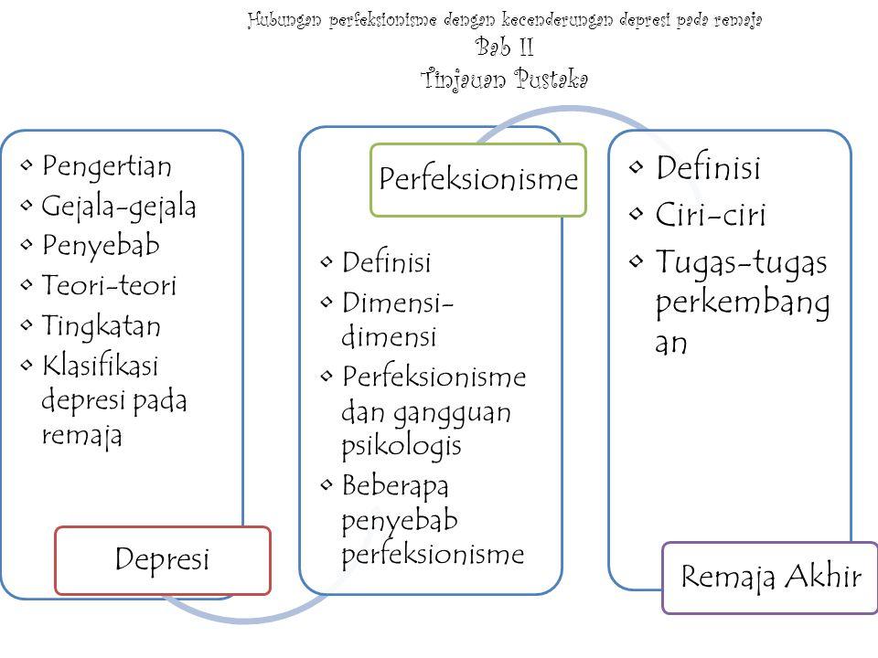 Hubungan perfeksionisme dengan kecenderungan depresi pada remaja Bab II Tinjauan Pustaka Pengertian Gejala-gejala Penyebab Teori-teori Tingkatan Klasifikasi depresi pada remaja Depresi Definisi Dimensi- dimensi Perfeksionisme dan gangguan psikologis Beberapa penyebab perfeksionisme Perfeksionisme Definisi Ciri-ciri Tugas-tugas perkembang an Remaja Akhir
