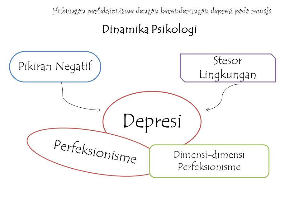Hubungan perfeksionisme dengan kecenderungan depresi pada remaja akhir Bab III Metode Penelitian Variabel-variabel penelitian Kriterium: Depresi, alat ukur BDI Prediktor: Perfeksionisme, alat ukur FMPS Subjek penelitian: Remaja usia 17-21 tahun Validitas-Reliabilitas BDI: Val: 0,2338 – 0,6097 dan Rea: 0,800 FMPS: Val: 0,2732-0,7346 dan Rea: 0,8976 Teknik Analisis Data Analisis data dilakukan dengan bantuan program komputer SPSS versi.