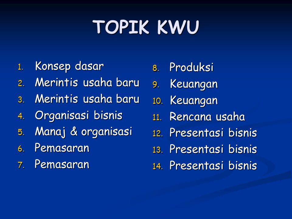 TOPIK KWU 1.Konsep dasar 2. Merintis usaha baru 3.