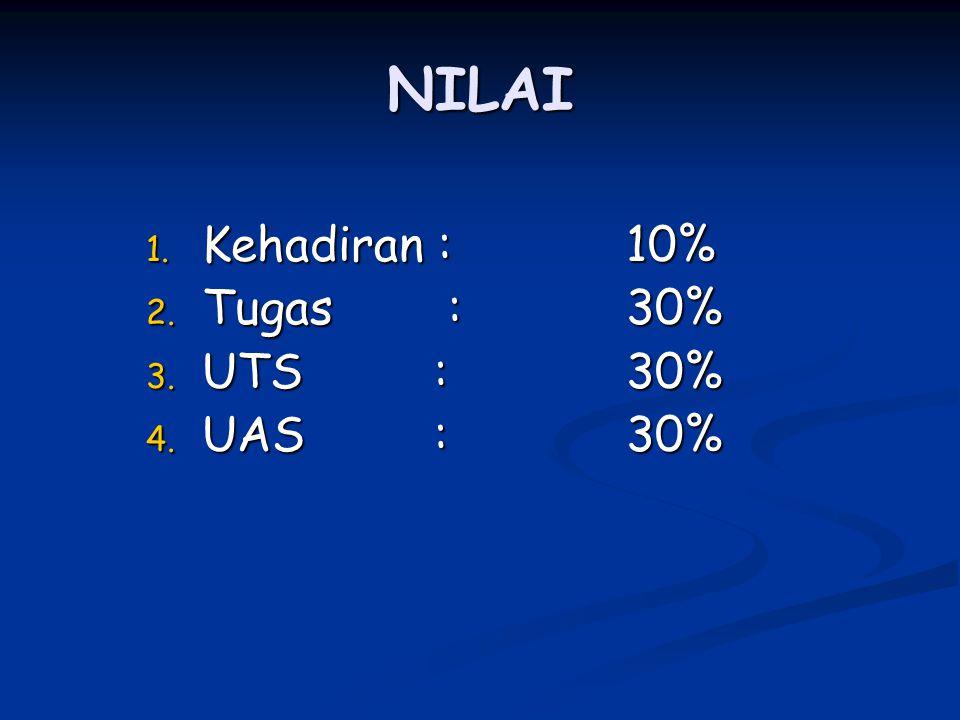 NILAI 1. Kehadiran :10% 2. Tugas :30% 3. UTS :30% 4. UAS :30%