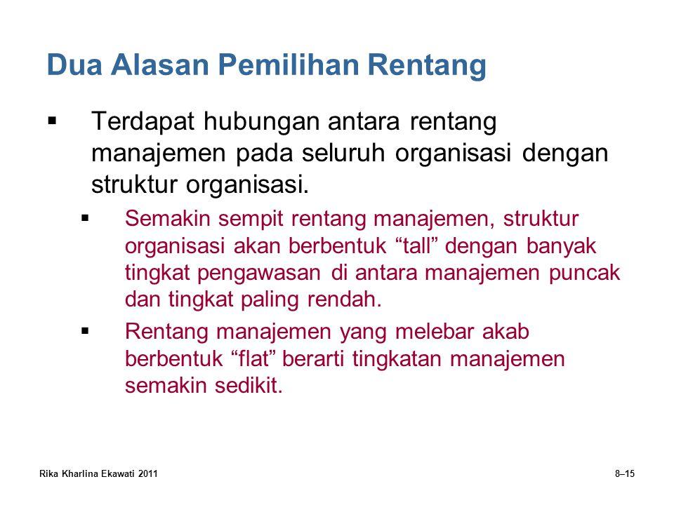 Rika Kharlina Ekawati 20118–15 Dua Alasan Pemilihan Rentang  Terdapat hubungan antara rentang manajemen pada seluruh organisasi dengan struktur organ