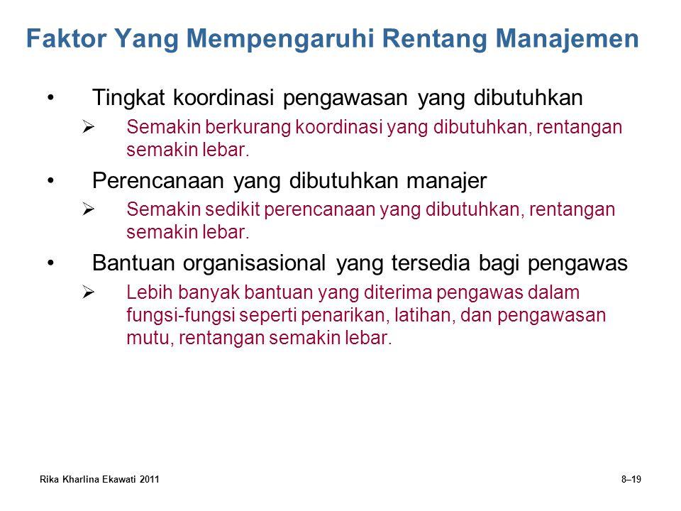 Rika Kharlina Ekawati 20118–19 Faktor Yang Mempengaruhi Rentang Manajemen Tingkat koordinasi pengawasan yang dibutuhkan  Semakin berkurang koordinasi