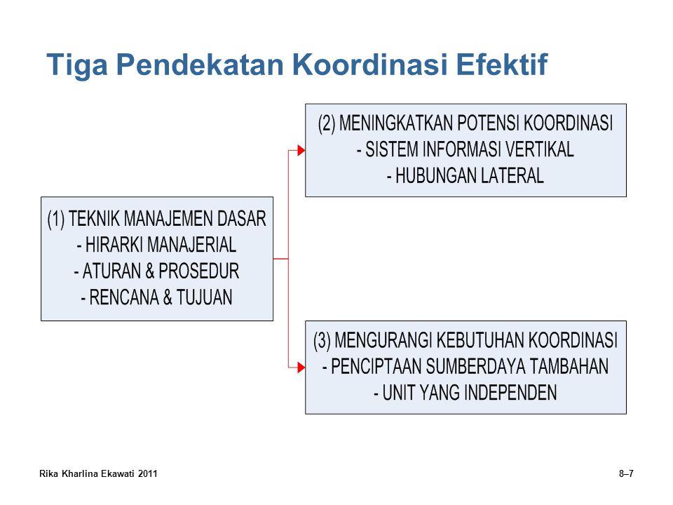 Rika Kharlina Ekawati 20118–7 Tiga Pendekatan Koordinasi Efektif