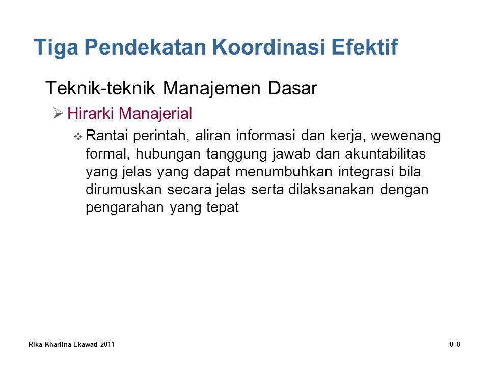 Rika Kharlina Ekawati 20118–8 Tiga Pendekatan Koordinasi Efektif Teknik-teknik Manajemen Dasar  Hirarki Manajerial  Rantai perintah, aliran informas