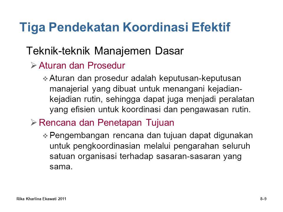 Rika Kharlina Ekawati 20118–9 Tiga Pendekatan Koordinasi Efektif Teknik-teknik Manajemen Dasar  Aturan dan Prosedur  Aturan dan prosedur adalah kepu