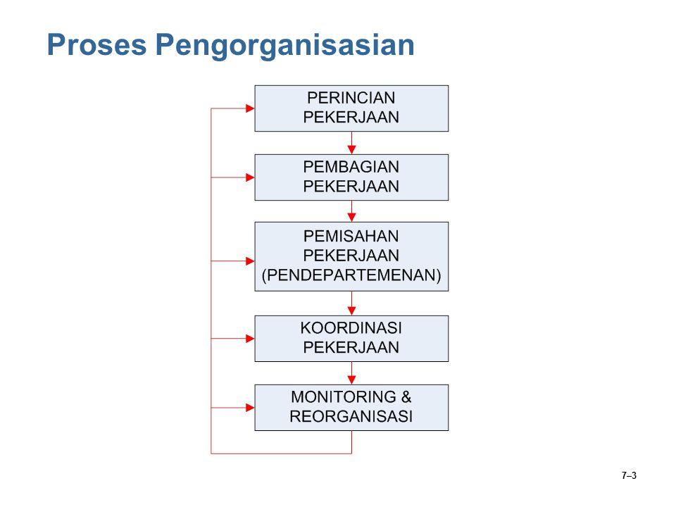 7–14 Struktur Organisasi Formalisasi  Sejauh mana pekerjaan dalam organisasi itu terstandarisasi dan sejauh mana perilaku karyawan dibimbing oleh peraturan dan prosedur.