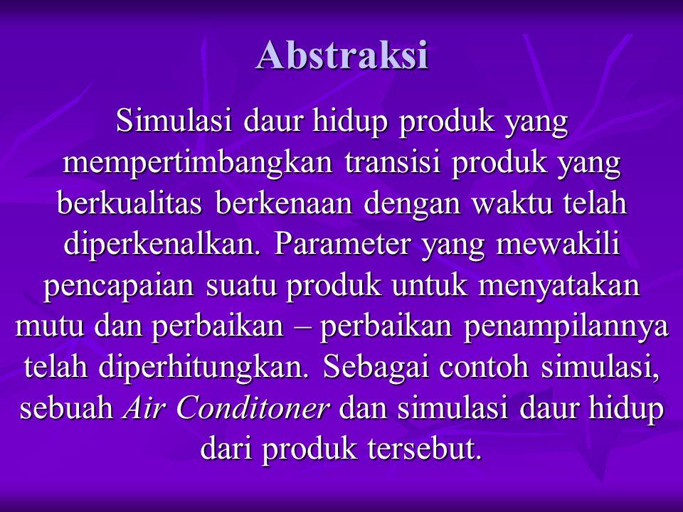 Daur Hidup dari Mesin pendingin (Air Conditioner) Gambar unit dari Air Conditioner