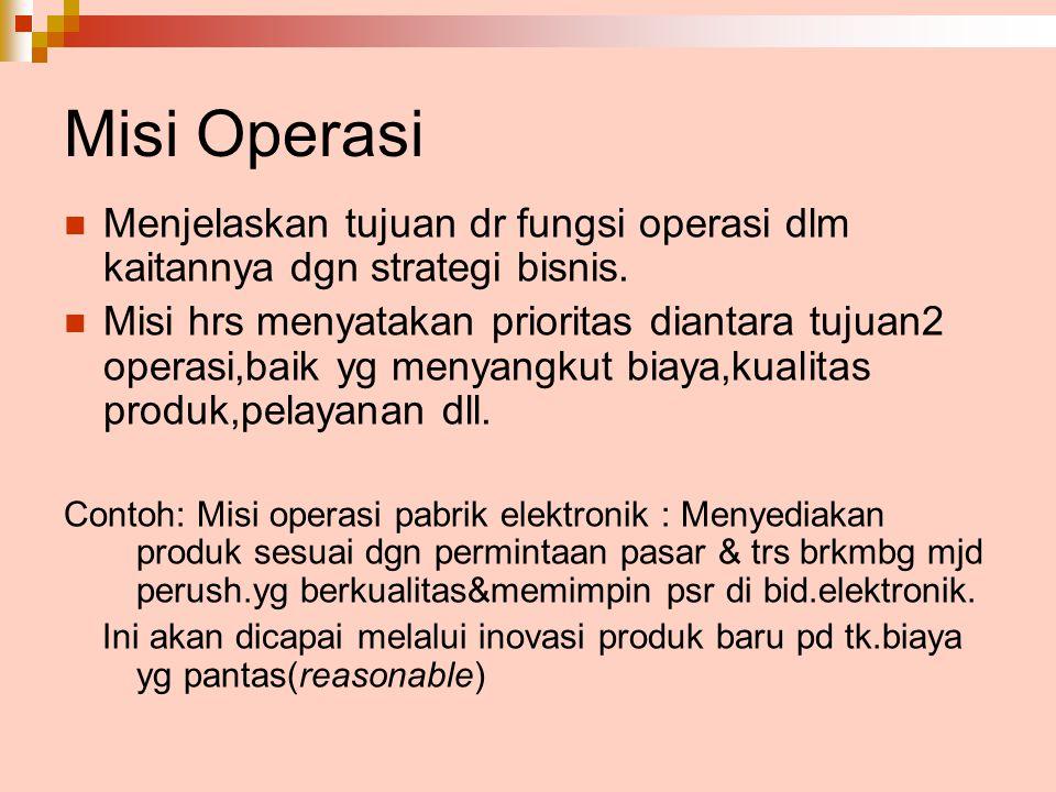 Misi Operasi Menjelaskan tujuan dr fungsi operasi dlm kaitannya dgn strategi bisnis. Misi hrs menyatakan prioritas diantara tujuan2 operasi,baik yg me