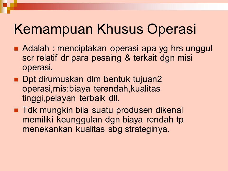 Kebijakan Operasi Adalah : penjabaran/menjelaskan bgmn tujuan operasi akan dicapai.