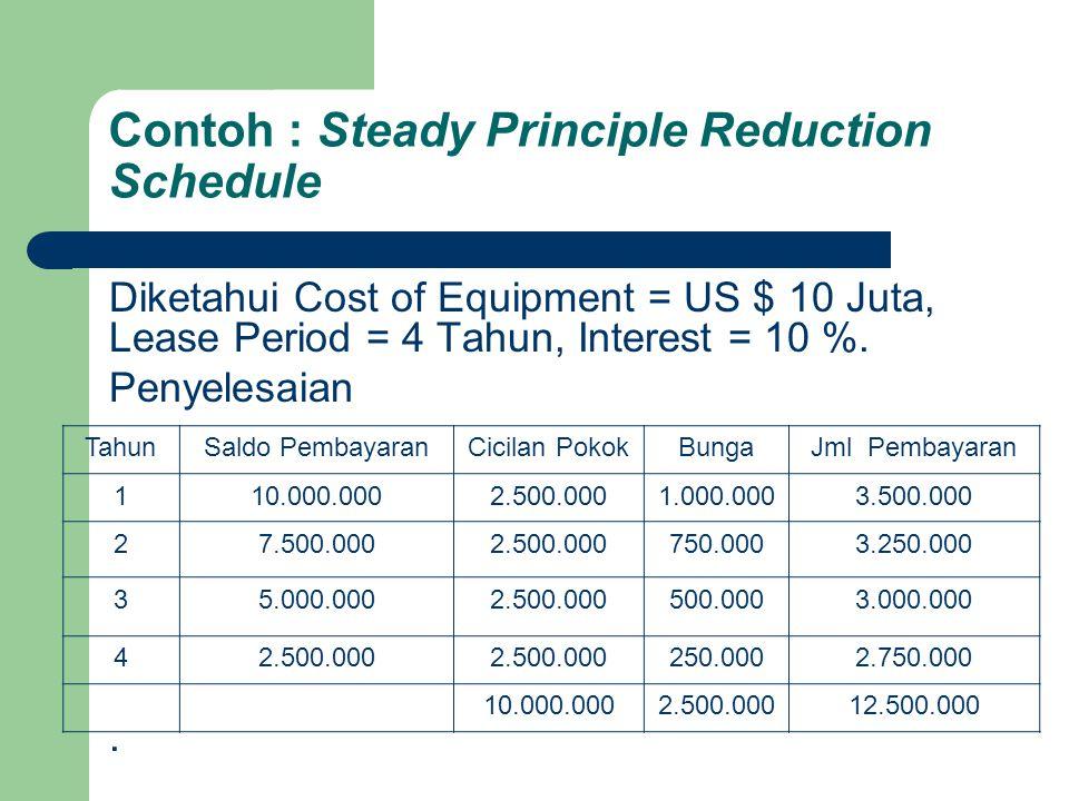 Contoh : Steady Principle Reduction Schedule Diketahui Cost of Equipment = US $ 10 Juta, Lease Period = 4 Tahun, Interest = 10 %. Penyelesaian. TahunS