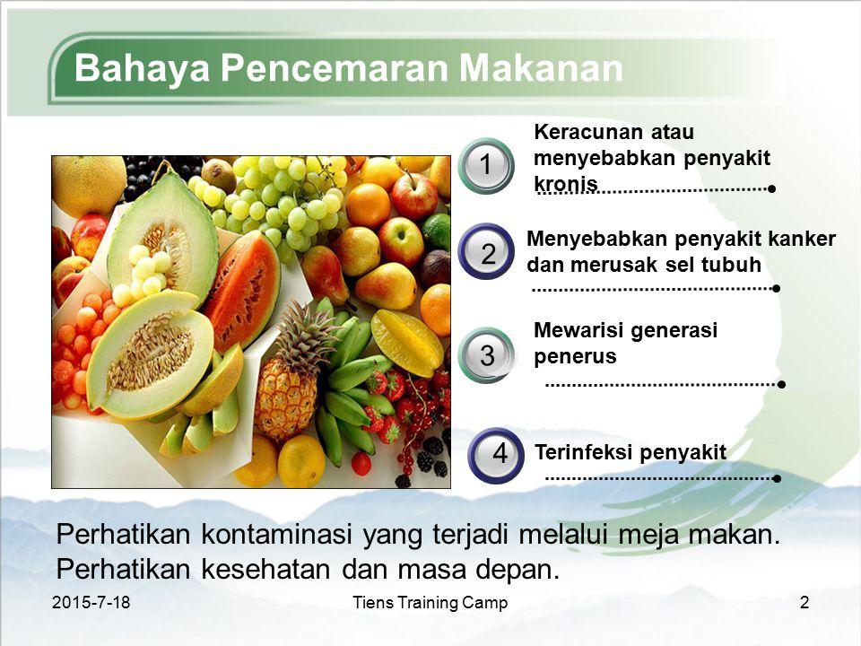 2015-7-18Tiens Training Camp2 Bahaya Pencemaran Makanan Perhatikan kontaminasi yang terjadi melalui meja makan. Perhatikan kesehatan dan masa depan. 1
