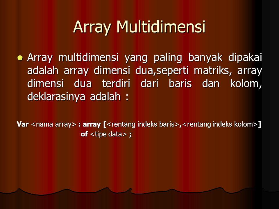 Array Multidimensi Array multidimensi yang paling banyak dipakai adalah array dimensi dua,seperti matriks, array dimensi dua terdiri dari baris dan ko