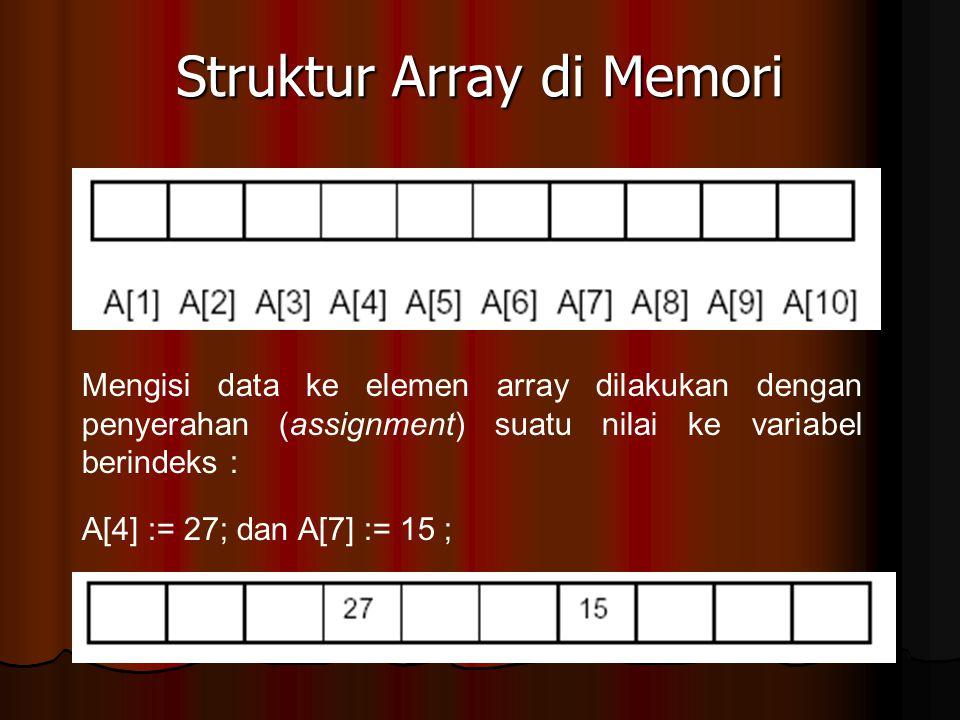 Struktur Array di Memori Mengisi data ke elemen array dilakukan dengan penyerahan (assignment) suatu nilai ke variabel berindeks : A[4] := 27; dan A[7
