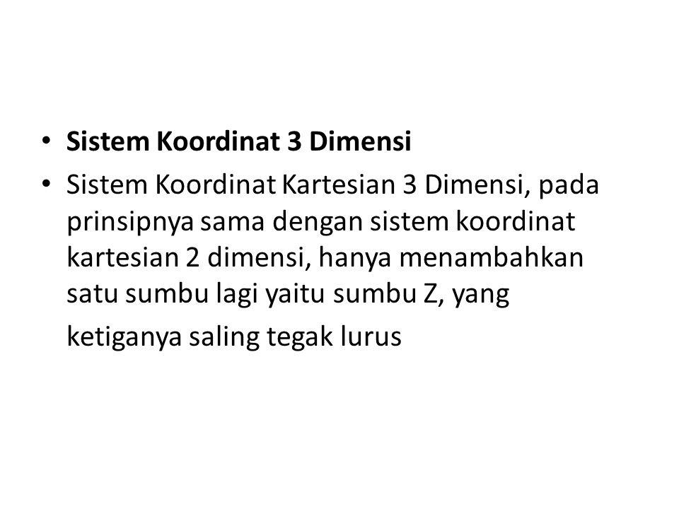 Sistem Koordinat 3 Dimensi Sistem Koordinat Kartesian 3 Dimensi, pada prinsipnya sama dengan sistem koordinat kartesian 2 dimensi, hanya menambahkan s