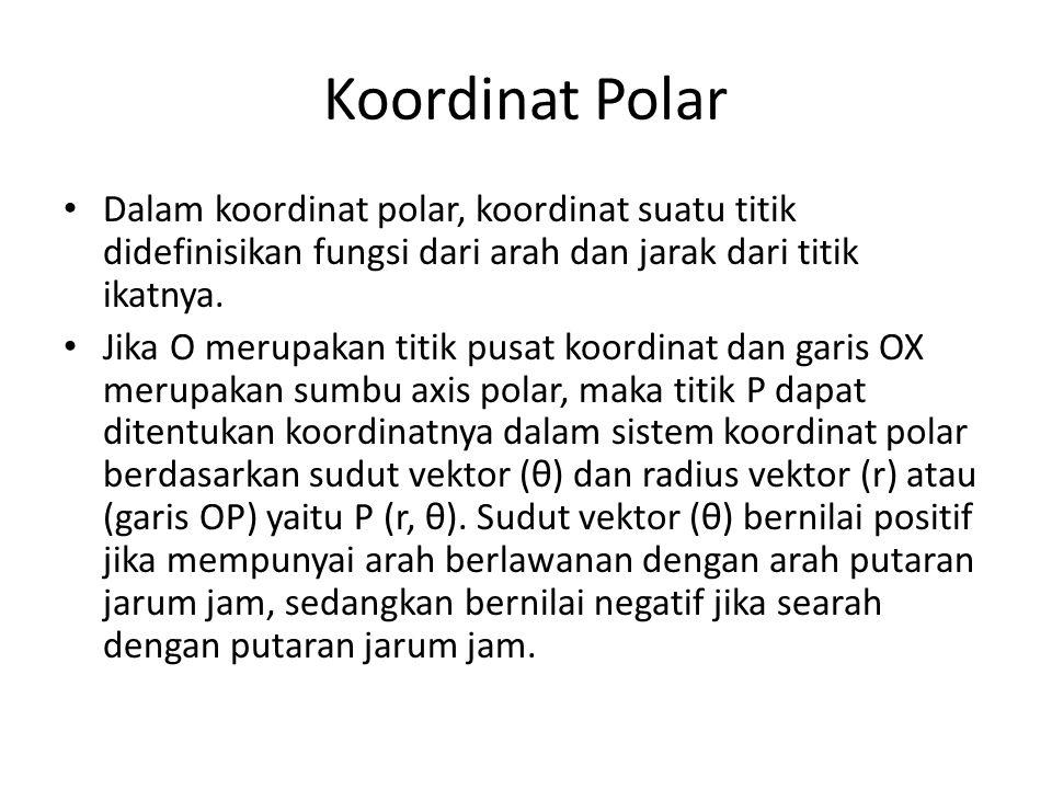 Koordinat Polar Dalam koordinat polar, koordinat suatu titik didefinisikan fungsi dari arah dan jarak dari titik ikatnya. Jika O merupakan titik pusat