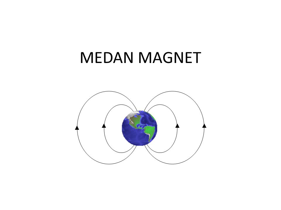 Medan magnet menghasilkan arus listrik Seorang berkebangasaan inggris Michael Faraday menemukan bahwa medan magnet dapat menghasilkan listrik.