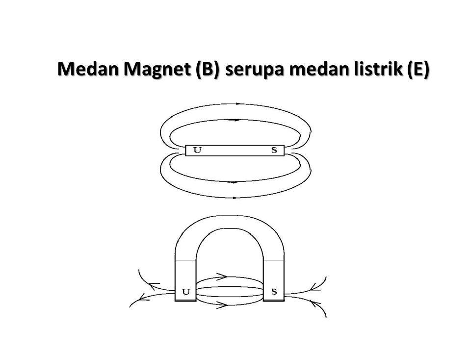  Ketika vektor kecepatan partikel v membuat sudut   dengan medan magnetik, gaya magnetik bekerja dalam arah yang tegak lurus dengan v dan B.