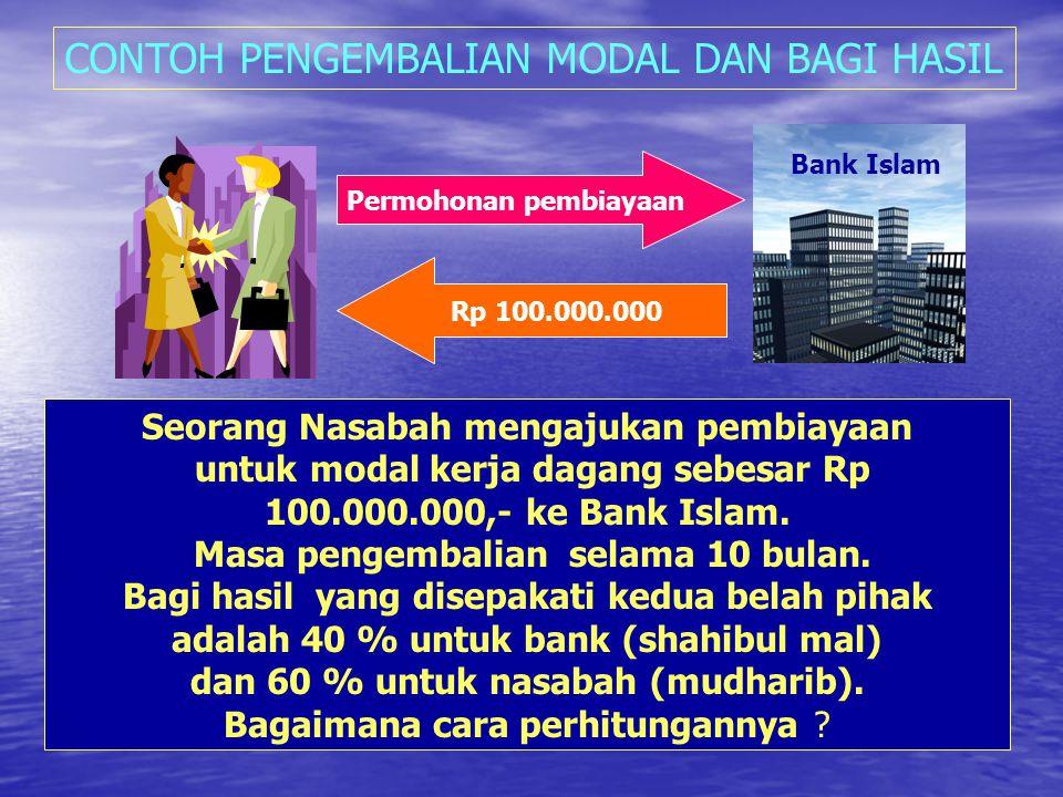 Seorang Nasabah mengajukan pembiayaan untuk modal kerja dagang sebesar Rp 100.000.000,- ke Bank Islam.