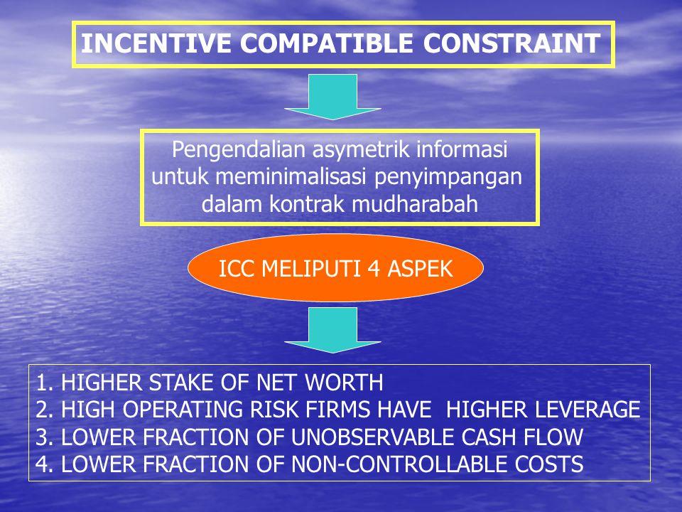INCENTIVE COMPATIBLE CONSTRAINT Pengendalian asymetrik informasi untuk meminimalisasi penyimpangan dalam kontrak mudharabah ICC MELIPUTI 4 ASPEK 1.HIGHER STAKE OF NET WORTH 2.HIGH OPERATING RISK FIRMS HAVE HIGHER LEVERAGE 3.LOWER FRACTION OF UNOBSERVABLE CASH FLOW 4.LOWER FRACTION OF NON-CONTROLLABLE COSTS