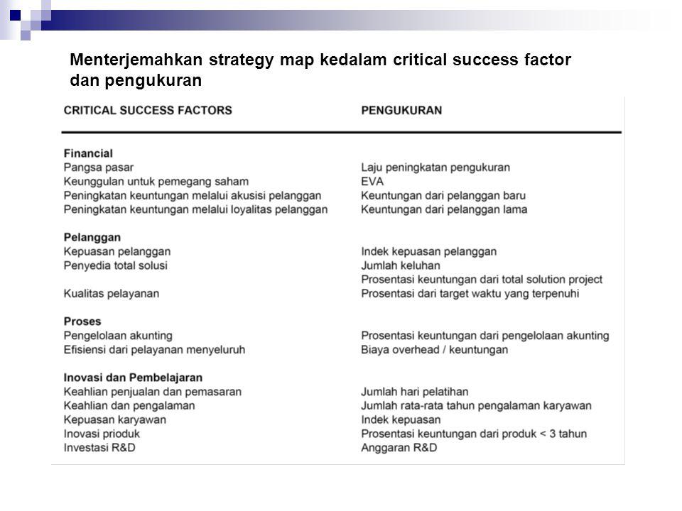 Menterjemahkan strategy map kedalam critical success factor dan pengukuran