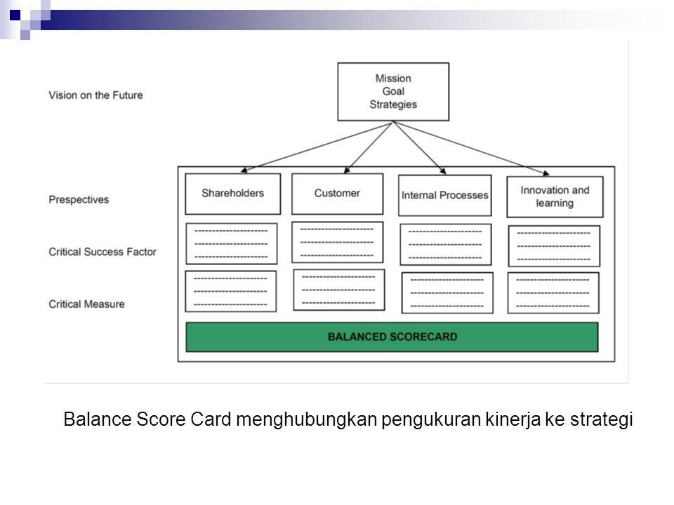 Menjelaskan misi, goal dan strategi perusahaan Identifikasi critical success factor Menterjemahkan faktor-faktor penting untuk sukses kedalam pengukuran Penerapan Balanced Scorecard Mempermudah proses ini, Kaplan dan Norton memberikan suatu cara yang disebut strategi map