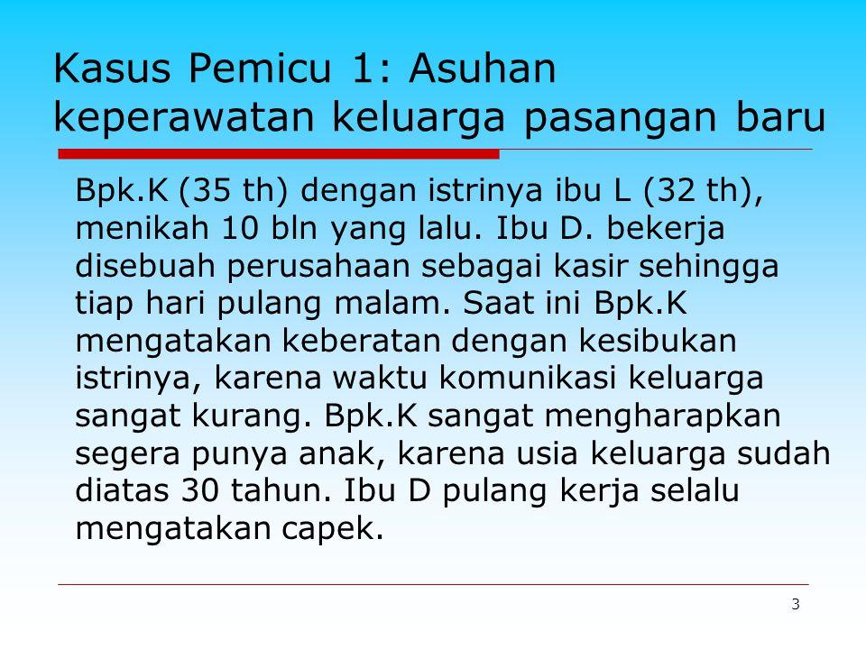 3 Kasus Pemicu 1: Asuhan keperawatan keluarga pasangan baru Bpk.K (35 th) dengan istrinya ibu L (32 th), menikah 10 bln yang lalu.