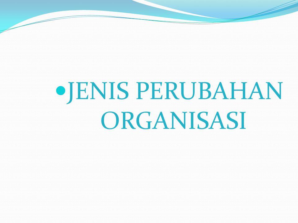 Apa itu perubahan Organisasi.