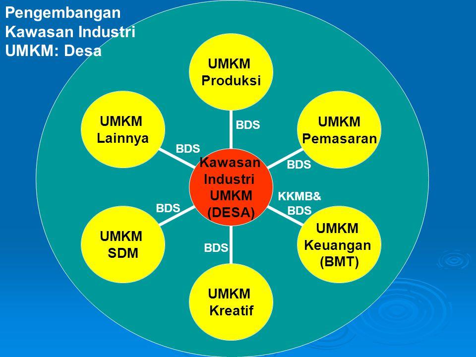 BDS Pengembangan Kawasan Industri UMKM: Desa BDS KKMB& BDS BDS
