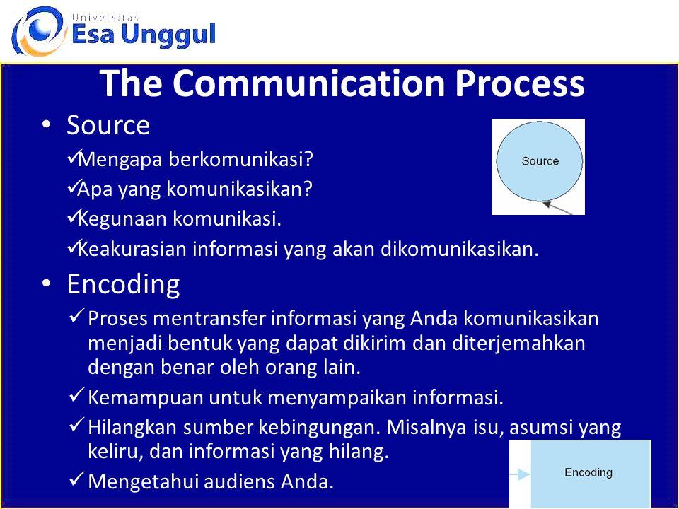 Source Mengapa berkomunikasi? Apa yang komunikasikan? Kegunaan komunikasi. Keakurasian informasi yang akan dikomunikasikan. Encoding Proses mentransfe