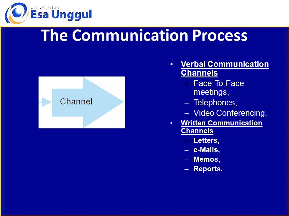 The Communication Process Verbal Communication Channels –Face-To-Face meetings, –Telephones, –Video Conferencing. Written Communication Channels –Lett
