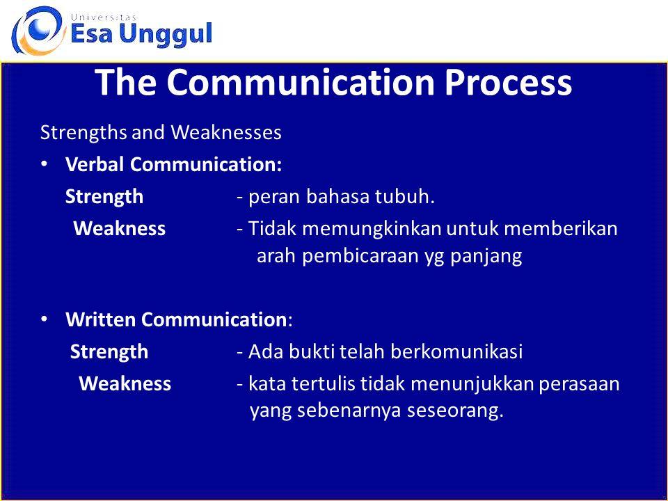 The Communication Process Strengths and Weaknesses Verbal Communication: Strength- peran bahasa tubuh. Weakness- Tidak memungkinkan untuk memberikan a