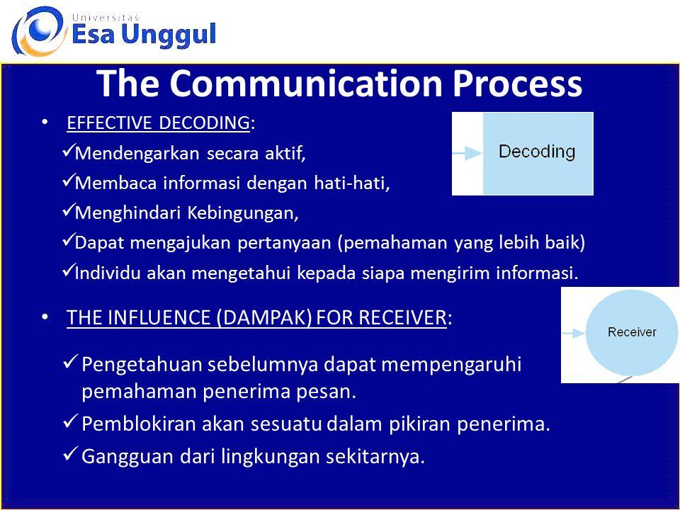 The Communication Process EFFECTIVE DECODING: Mendengarkan secara aktif, Membaca informasi dengan hati-hati, Menghindari Kebingungan, Dapat mengajukan pertanyaan (pemahaman yang lebih baik) Individu akan mengetahui kepada siapa mengirim informasi.
